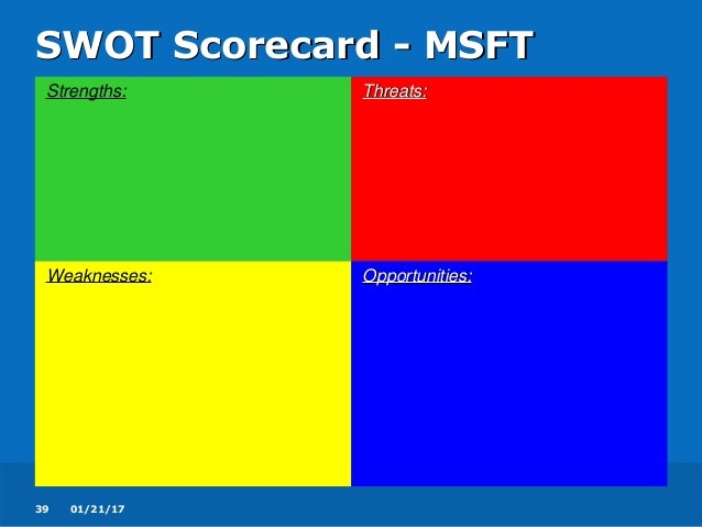 Swot analysis and porters model for Porter 5 forces reference