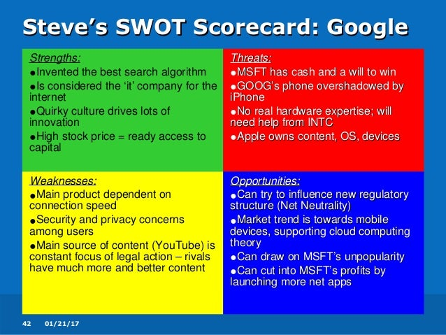 swot analysis theory Swot is a handy mnemonic to help corporate planners think about strategy it stands for strengths, weaknesses, opportunities and threats what are an organisation's swots.