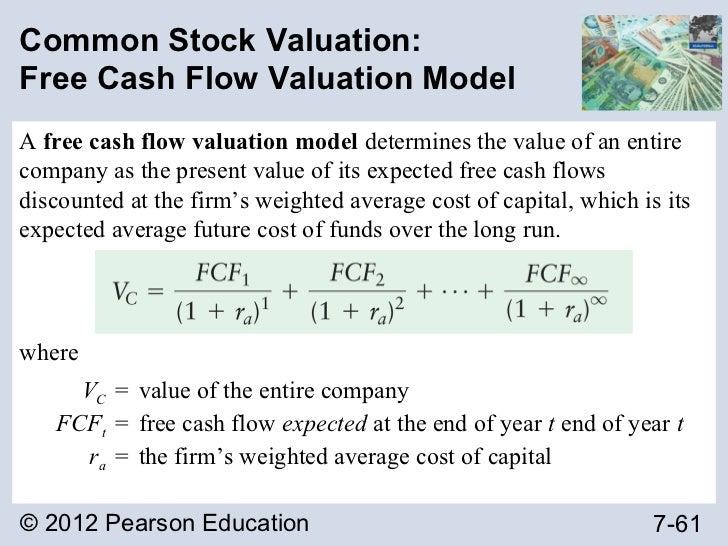ESOP Valuation