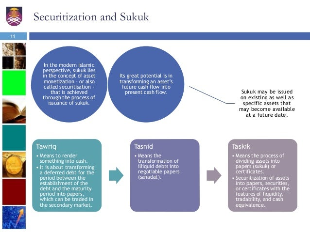 the development mechanism and trading of sukuk bonds finance essay This pin was discovered by victor carvalho discover (and save) your own pins on pinterest.
