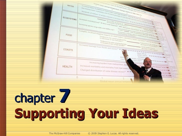 chapter  7 Supporting Your Ideas