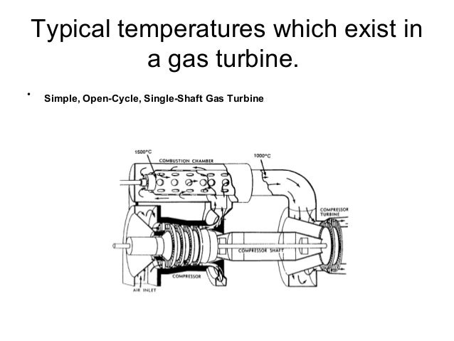 Typical temperatures which exist in  a gas turbine.  • Simple, Open-Cycle, Single-Shaft Gas Turbine