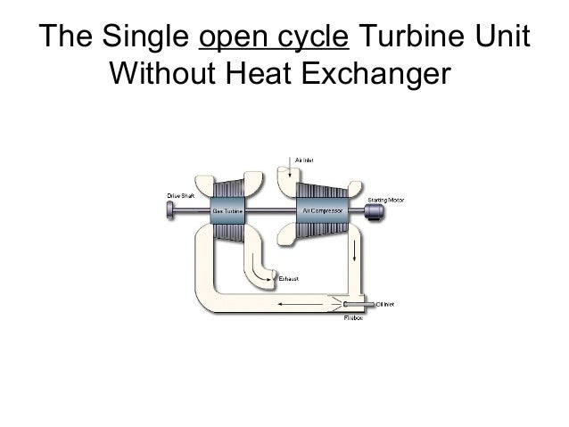 The Single open cycle Turbine Unit  Without Heat Exchanger