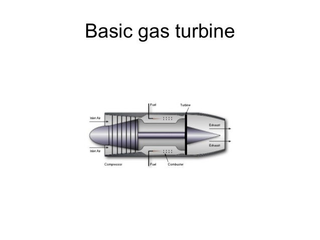 Basic gas turbine