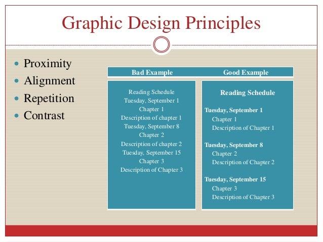 Good Vs Bad Graphic Design Examples