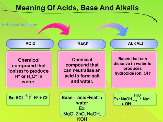 chapter 7 acid  u0026 bases part 1