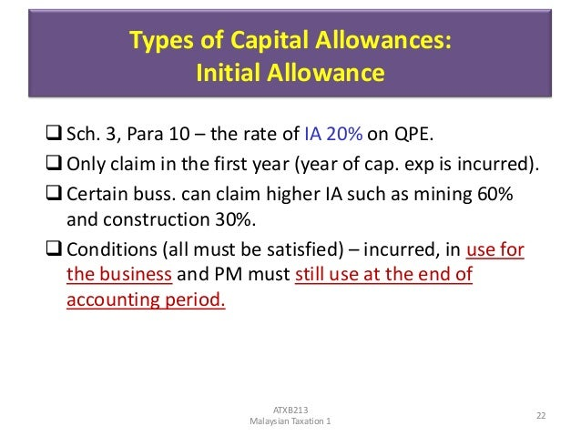 Claim capital allowances