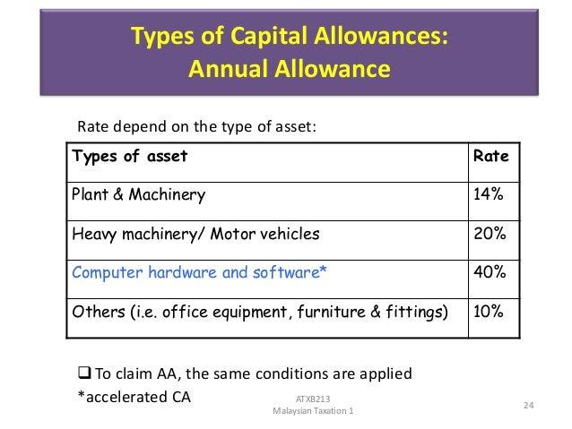 Chapter 7 Capital Allowances Students