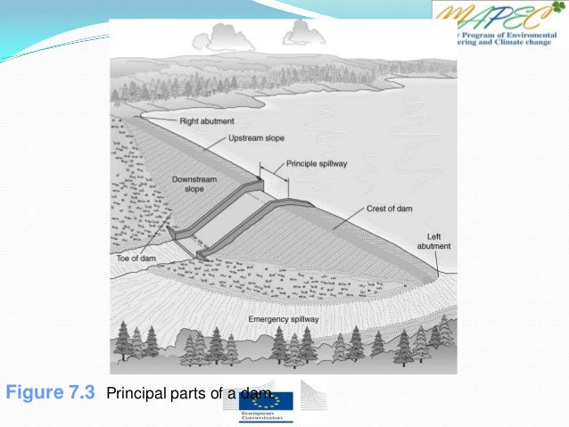 Chapter 7 dams and reservoirs for Design of pond embankment