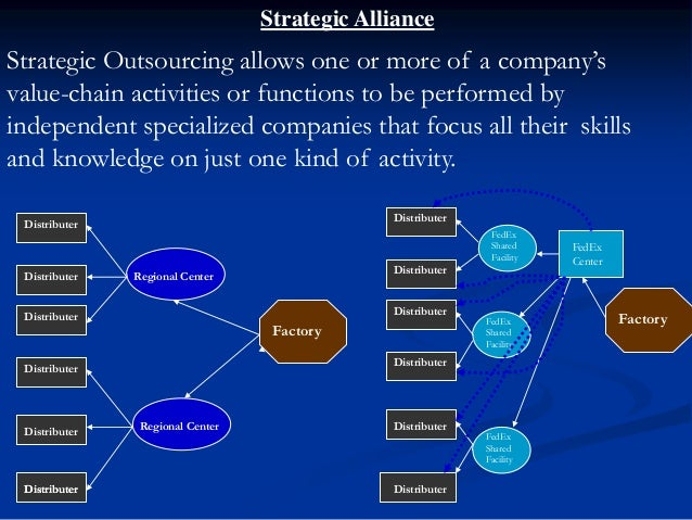 Expansion Through Internationalization Two set of factors impinge upon a firm's decision to adopt international strategies...
