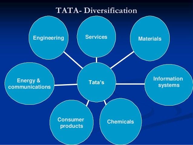 Tata Chemicals (1939)  Rs 5,800 cr  Tata Salt- India's largest salt brand  2005- M&A Brunner Mond UK, 526 cr  2008- M&...