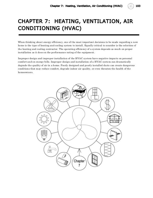 Chapter 7 heating ventilation air conditioning chapter 7 heating ventilation air conditioning hvac 103 chapter 7 sciox Gallery
