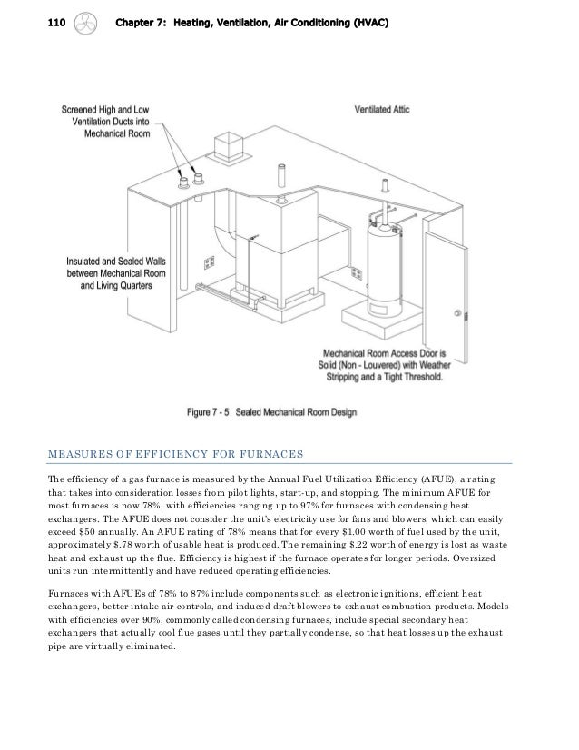 Chapter 7 heating ventilation air conditioning 8 110 chapter 7 sciox Gallery