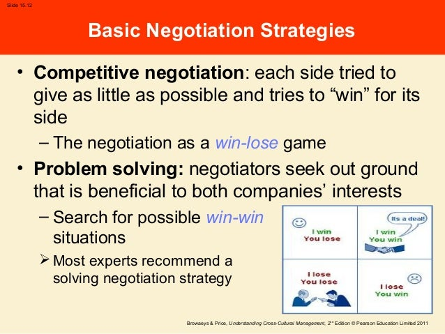 intercultural negotiation What happens when chinese and brazilian energy executives sit across from one another at a negotiating table the texas executive education brought them together to find out.