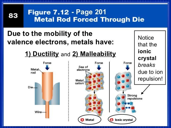 malleability chemistry. 49. malleability chemistry t