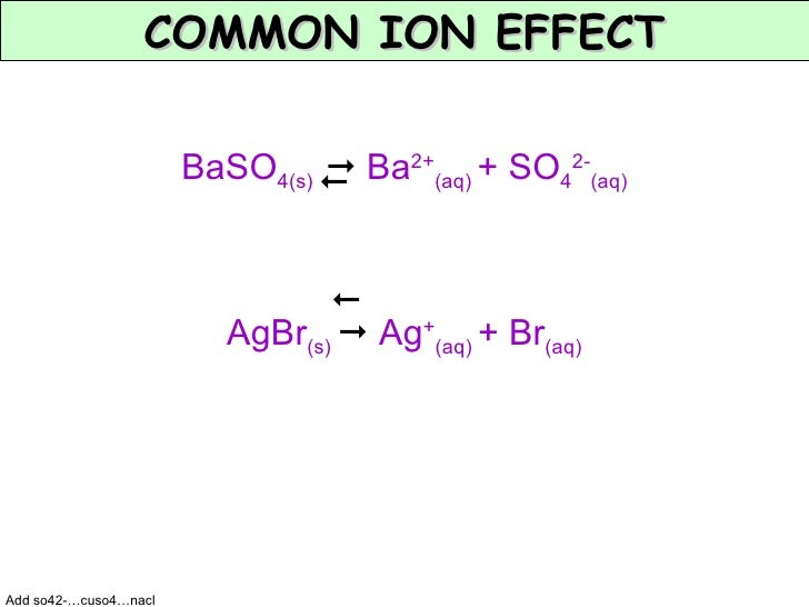 common ion effect definition