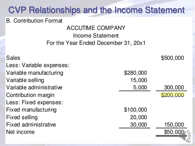 Contribution Income Statement. Chap7