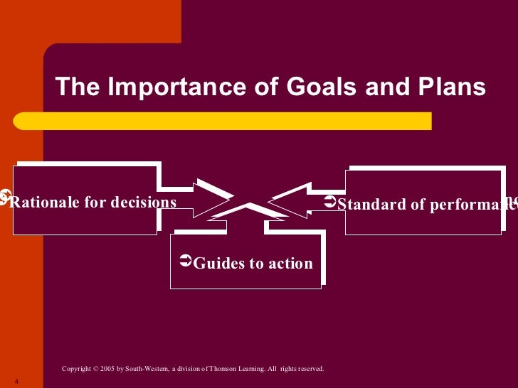 the importance of setting goal in The importance of motivation and goal setting in business cannot be overstated the setting of goals is important to guide the company and employees toward defined objectives motivation is important because it is the psychological catalyst employees and owners require to reach the goal.