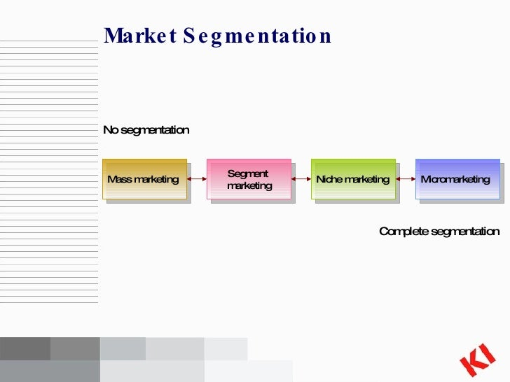 targeting and positioning Lets understand the difference between - market segmentation, targeting and positioning.