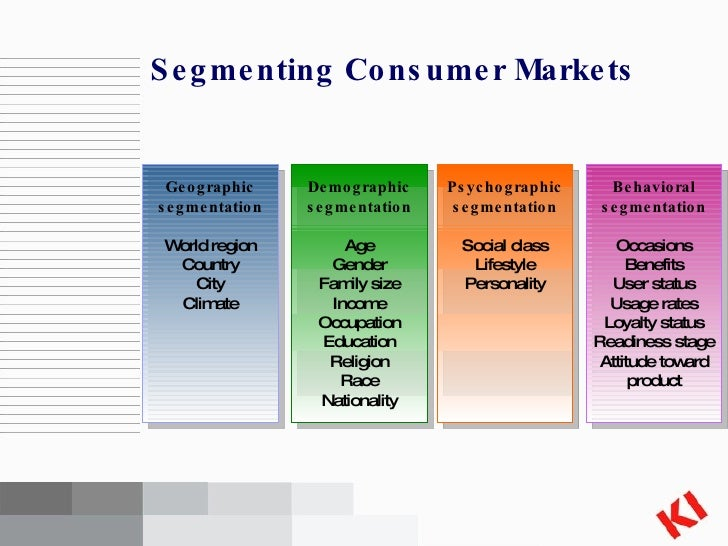 segmentation targeting positioning Definitions of segmentation, targeting and positioning  market segmentation can be defined as: the process of splitting a market into smaller groups with similar product needs or identifiable characteristics, for the purpose of selecting appropriate target markets.