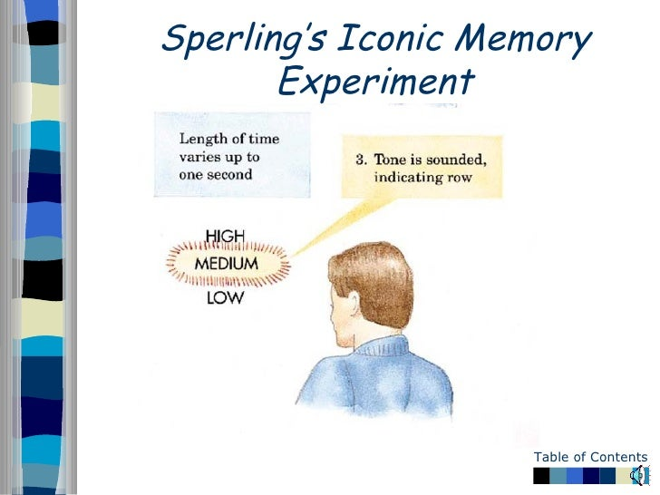 letter of memory experiment psychology pdf