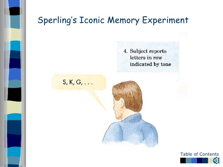 experiment on memory Memory serial position effect comes from serial position effect studies and studies of brain damaged patients experiments show that when participants are.