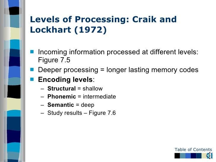 Craik & Lockhart (1972) Levels of Processing Theory ...