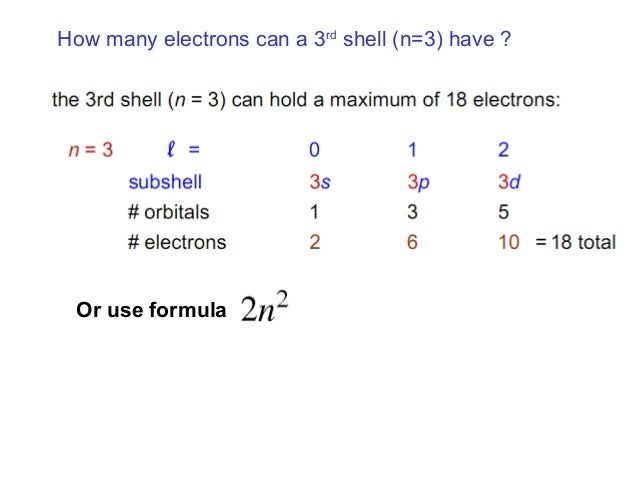 Electrons On Each Ring