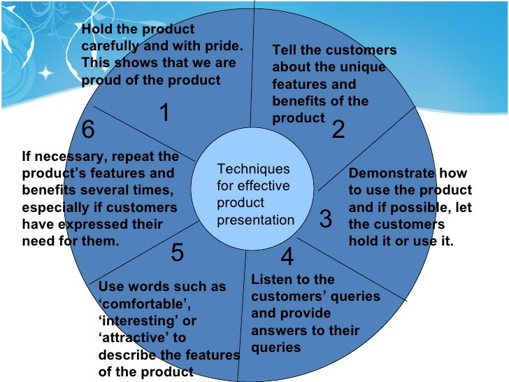 Techniques for effective product presentation Tell the customers about the unique features and benefits of the product Dem...