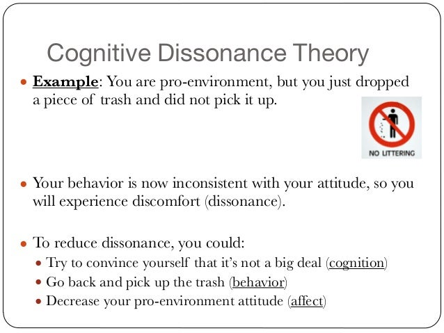 Cognitive Dissonance Theory Examples Choice Image Example Cover