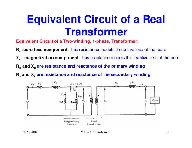 Chapter 7 transformers