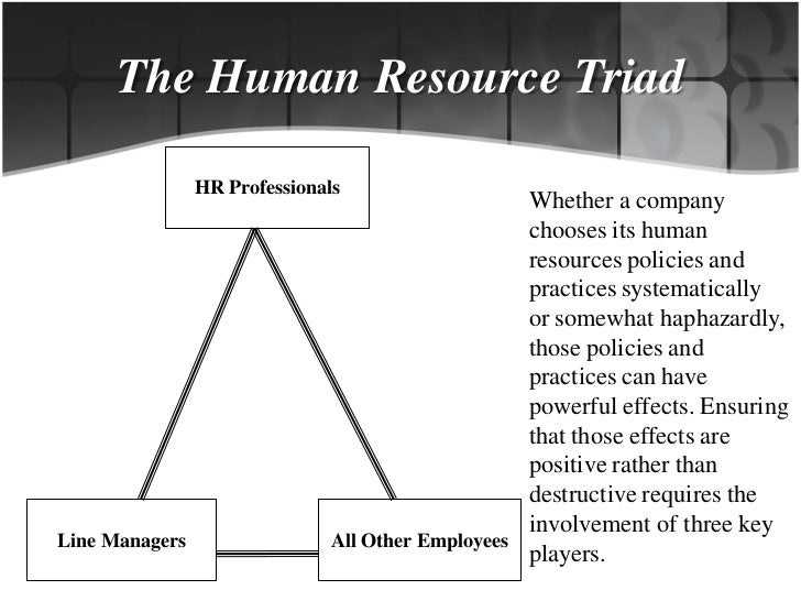 chapter 1 managing human resource today Chapter 1 changing nature of human resource management today, hr managers participate in developing business strategies and ensure that human resource dimensions are con-sidered chapter 1 changing nature of human resource management 5.
