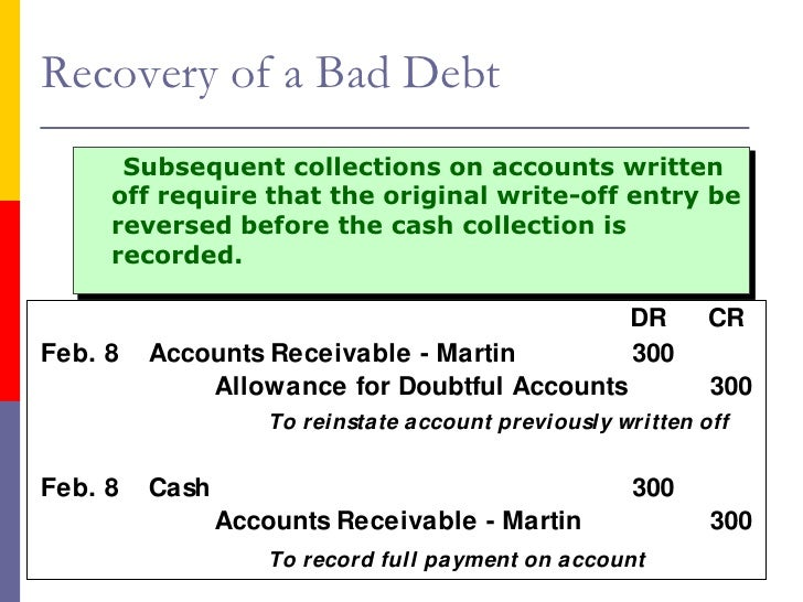 write off bad debt Bad debt provision and write off policy - download as pdf file (pdf), text file (txt) or read online.