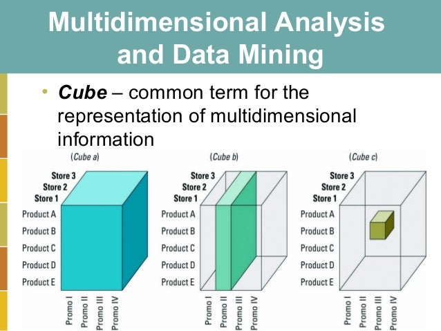 multidimensional analysis for Dimensional analysis definition is - a method of analysis in which physical quantities are expressed in terms of their fundamental dimensions that is often used when .
