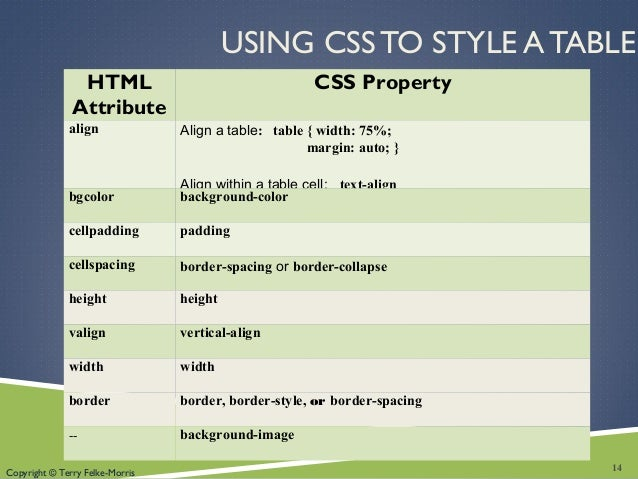Html table border attributes phpsourcecode net for Html table border style