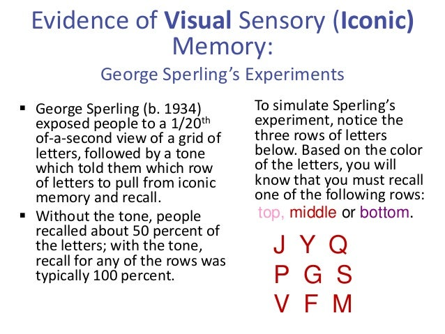 george sperling experiment