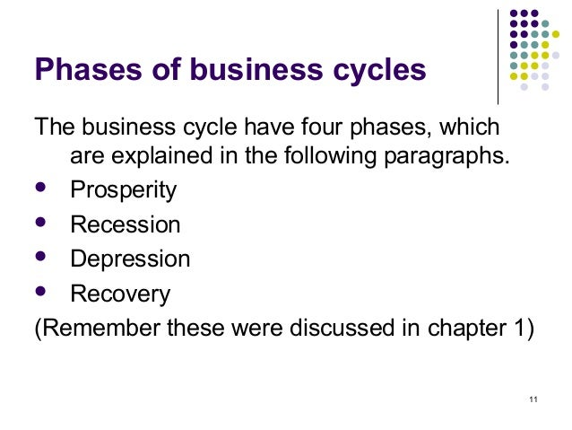 what are the different phases of the business cycle