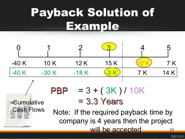 chapter 10 capital budgeting techniques Advertisements: some of the major techniques used in capital budgeting are as follows: 1 payback period 2 accounting rate of return method 3 net present value.