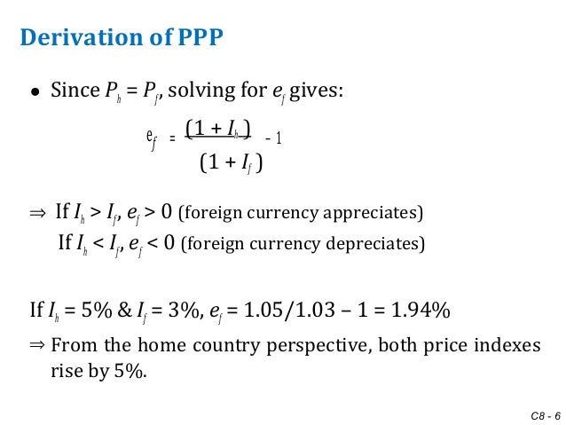 relationship between inflation and exchange rate essay Although the theoretical relationships are ambiguous, evidence suggests a strong link between the choice of the exchange rate regime and economic performance the paper argues that adopting.