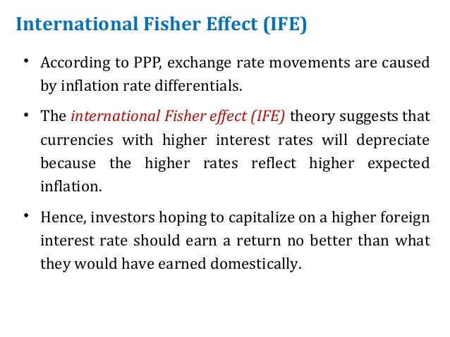 relationship between inflation interest rate and exchange