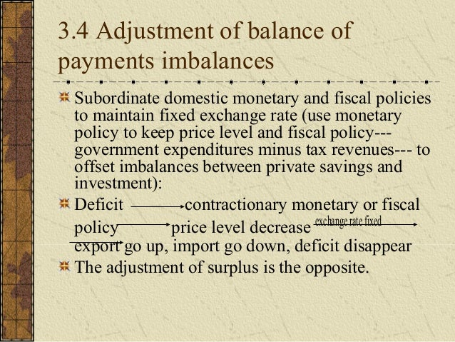 advantages and disadvantages of contractionary monetary The pros and cons of fiscal policy show that it is designed to help an entire community do more than survive – they will thrive this only happens when the.