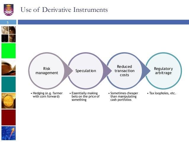 Islamic forex derivative instruments rocket интернет