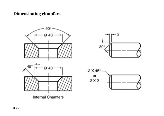 Chapter8 dimensioning and-tolerances