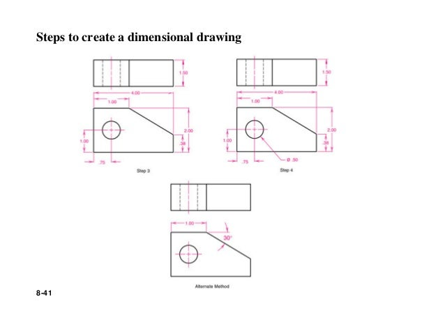 Chapter8 Dimensioning And Tolerances