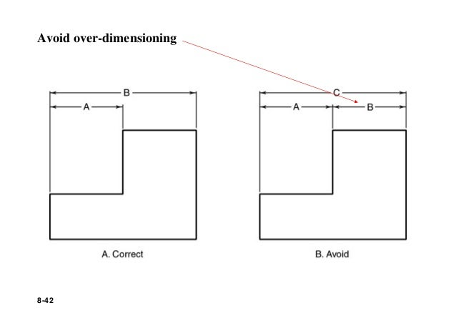 paranthesis in dimensioning Dimensions in parenthesis (dim) are reference dimensions this indicates that the dimension is either redundant or not critical some times brackets [dim] are used.
