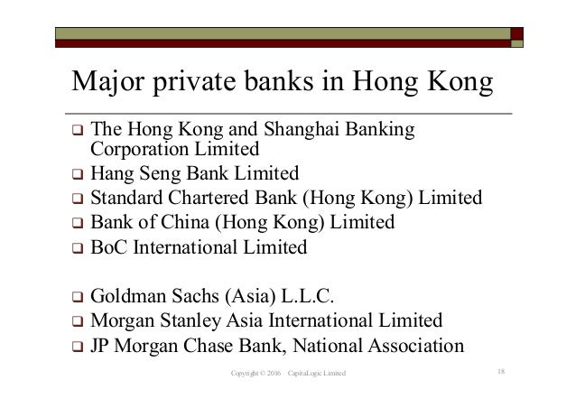 Chapter 7 Private Banking
