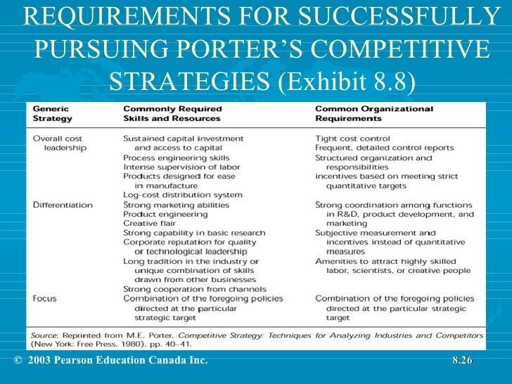 strategic management 8 Strategic planning, strategic management, and strategy execution basics.