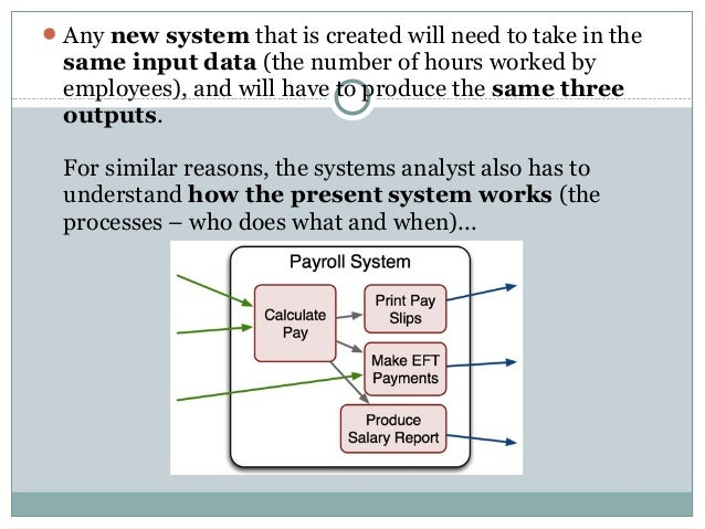 Chapter 8 System Analysis And Design