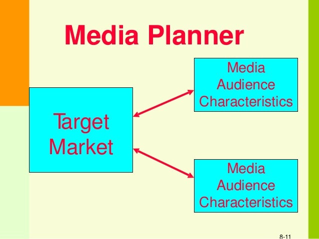 traditional media channels Traditional media television: the most expensive form of marketing, television ads have the power to reach broad or targeted audiences, depending on the reach of the channel or channels selected to run an ad with the rise of youtube and other video hosting platforms, television is no longer the only.