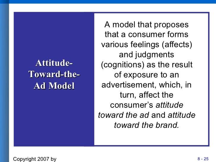 Understanding Consumer Attitudes